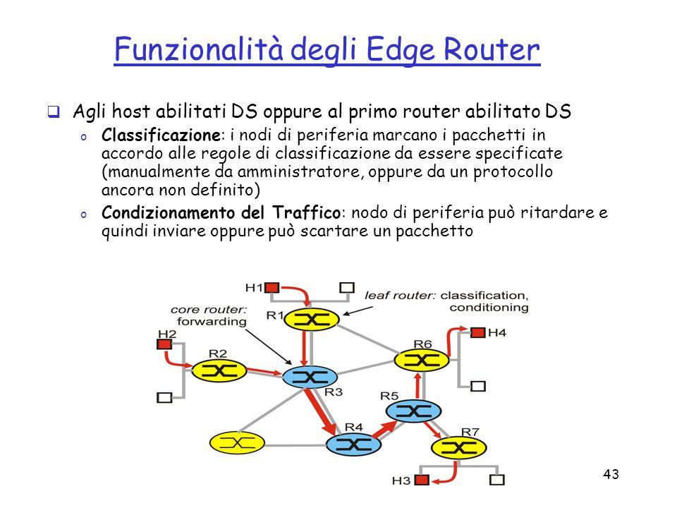 43 Funzionalità degli Edge Router Agli host abilitati DS oppure al primo router abilitato DS o Classificazione: i nodi di periferia marcano i pacchett