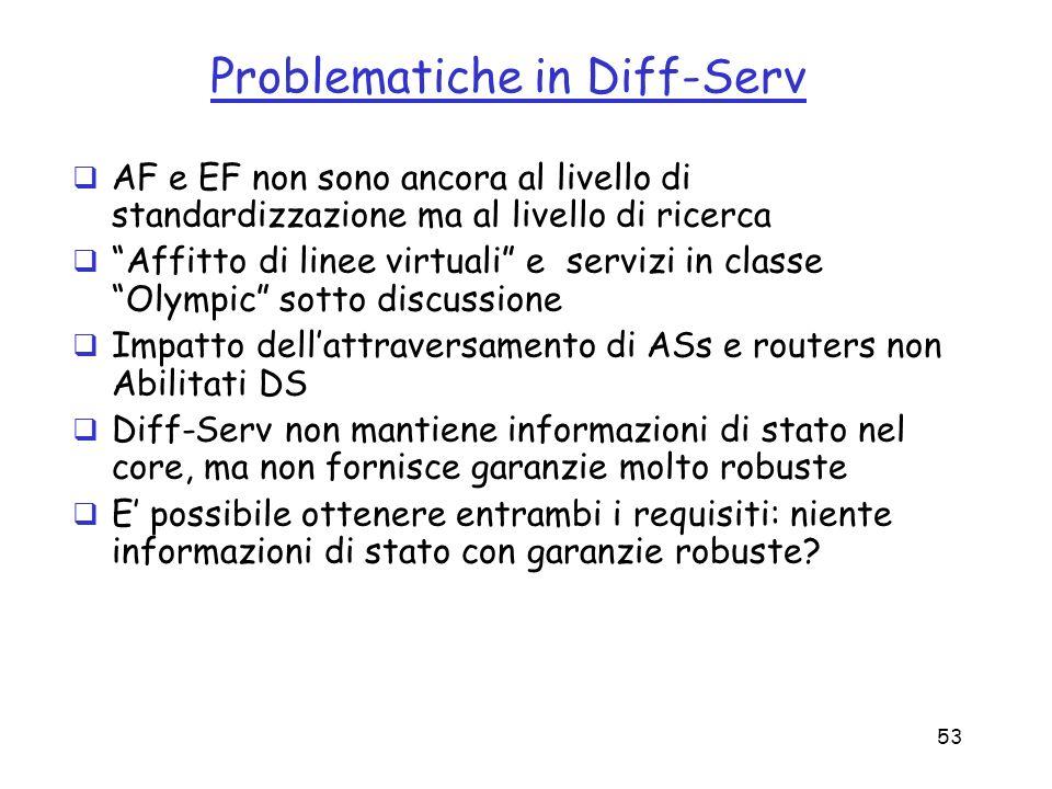 53 Problematiche in Diff-Serv AF e EF non sono ancora al livello di standardizzazione ma al livello di ricerca Affitto di linee virtuali e servizi in