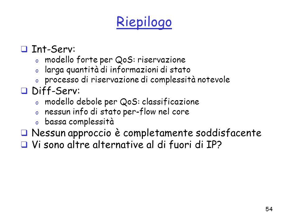 54 Riepilogo Int-Serv: o modello forte per QoS: riservazione o larga quantità di informazioni di stato o processo di riservazione di complessità notev