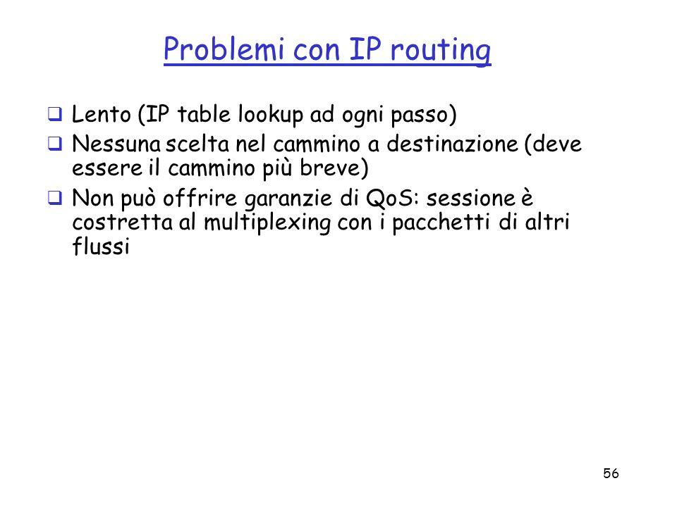 56 Problemi con IP routing Lento (IP table lookup ad ogni passo) Nessuna scelta nel cammino a destinazione (deve essere il cammino più breve) Non può
