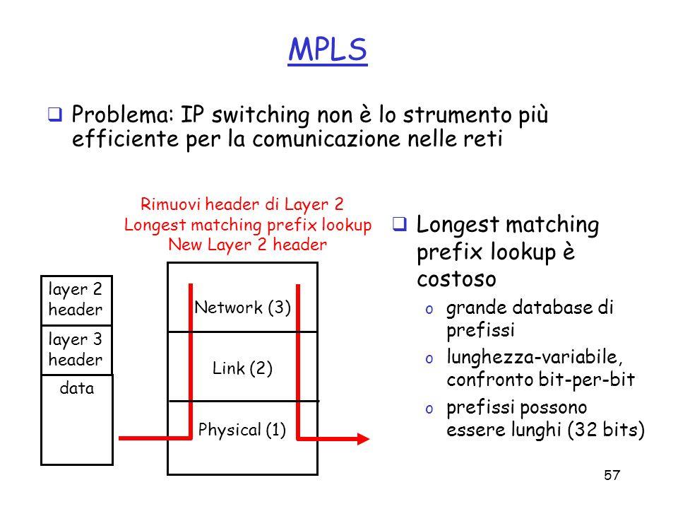 57 MPLS Problema: IP switching non è lo strumento più efficiente per la comunicazione nelle reti Rimuovi header di Layer 2 Longest matching prefix loo