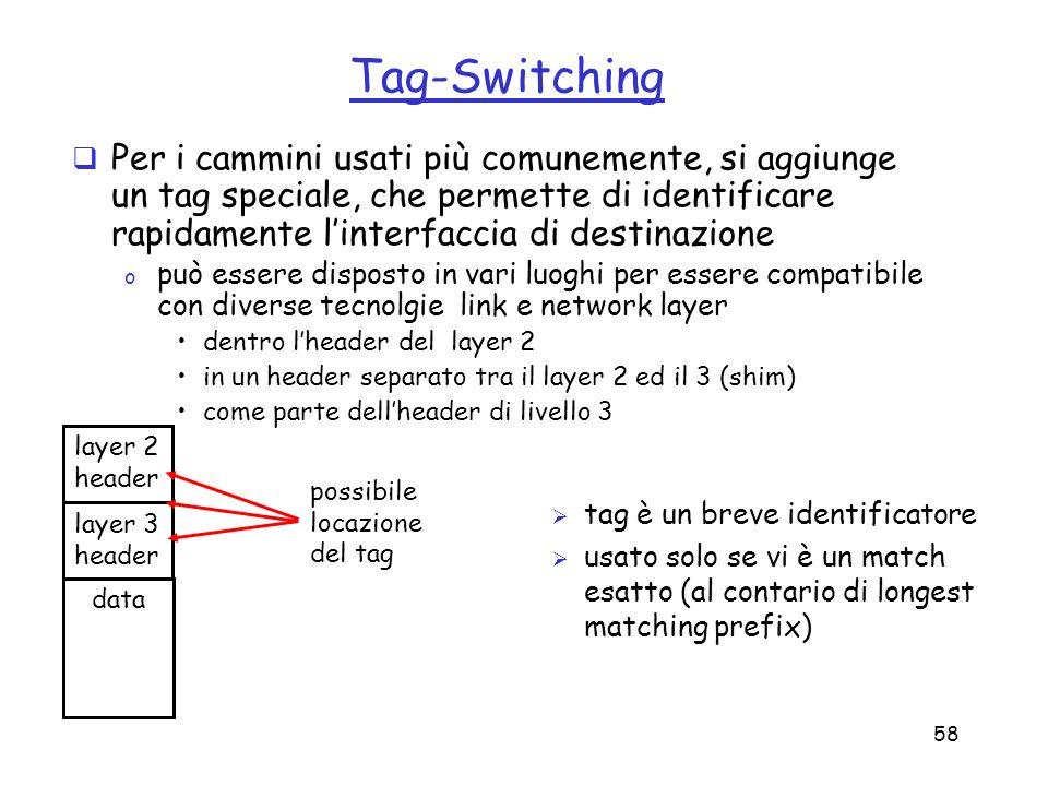 58 Tag-Switching Per i cammini usati più comunemente, si aggiunge un tag speciale, che permette di identificare rapidamente linterfaccia di destinazio