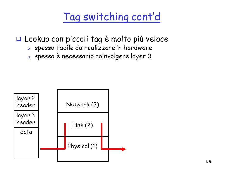 59 Tag switching contd Lookup con piccoli tag è molto più veloce o spesso facile da realizzare in hardware o spesso è necessario coinvolgere layer 3 l