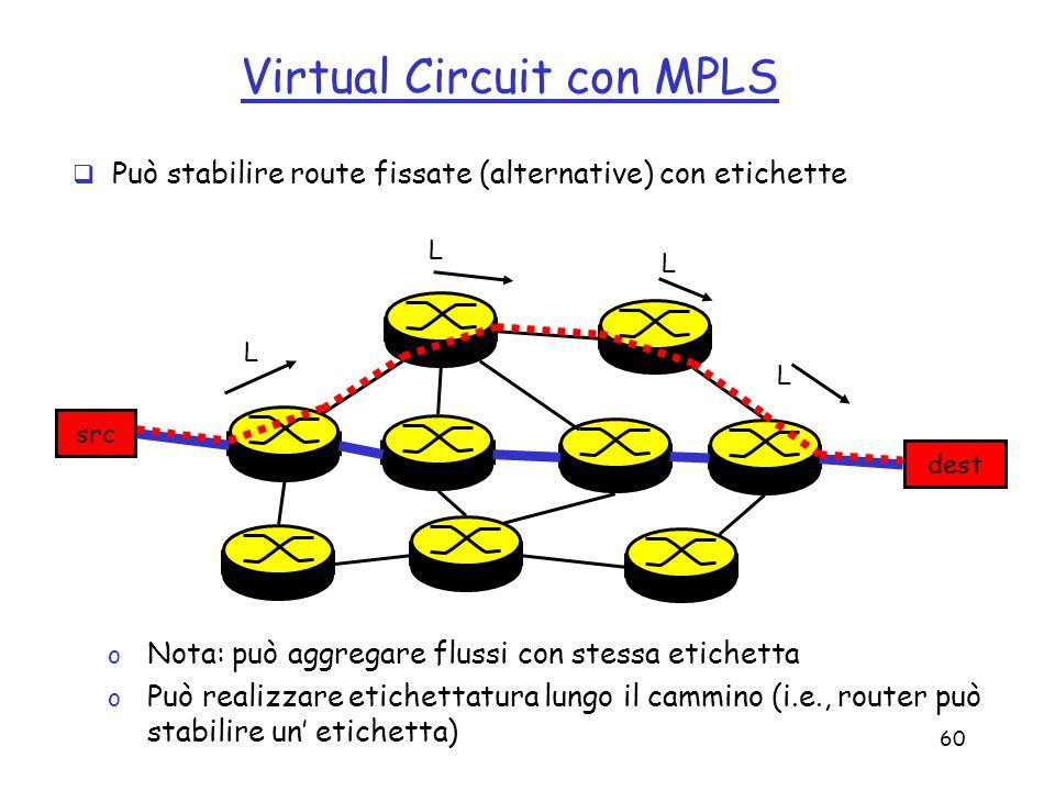 60 Virtual Circuit con MPLS Può stabilire route fissate (alternative) con etichette src dest L L L L o Nota: può aggregare flussi con stessa etichetta