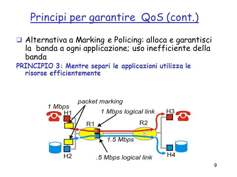 9 Principi per garantire QoS (cont.) Alternativa a Marking e Policing: alloca e garantisci la banda a ogni applicazione; uso inefficiente della banda