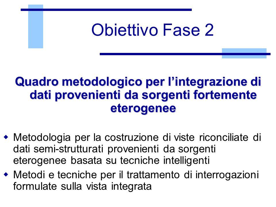 Obiettivo Fase 2 Quadro metodologico per lintegrazione di dati provenienti da sorgenti fortemente eterogenee Metodologia per la costruzione di viste r