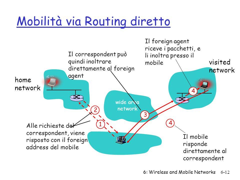 6: Wireless and Mobile Networks6-12 Mobilità via Routing diretto wide area network home network visited network 4 2 4 1 Alle richieste del corresponde