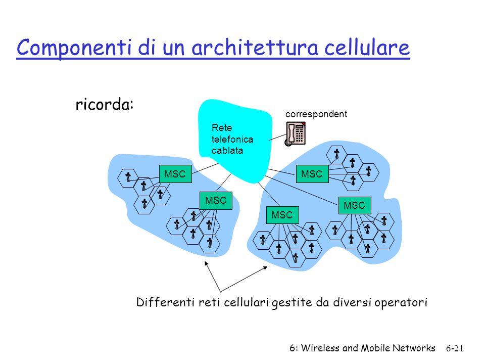 6: Wireless and Mobile Networks6-21 Componenti di un architettura cellulare correspondent MSC Rete telefonica cablata Differenti reti cellulari gestit