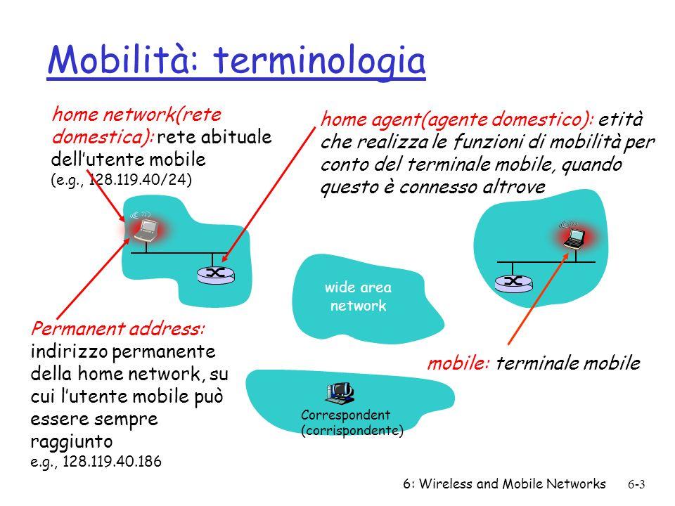 6: Wireless and Mobile Networks6-3 Mobilità: terminologia home network(rete domestica): rete abituale dellutente mobile (e.g., 128.119.40/24) Permanen