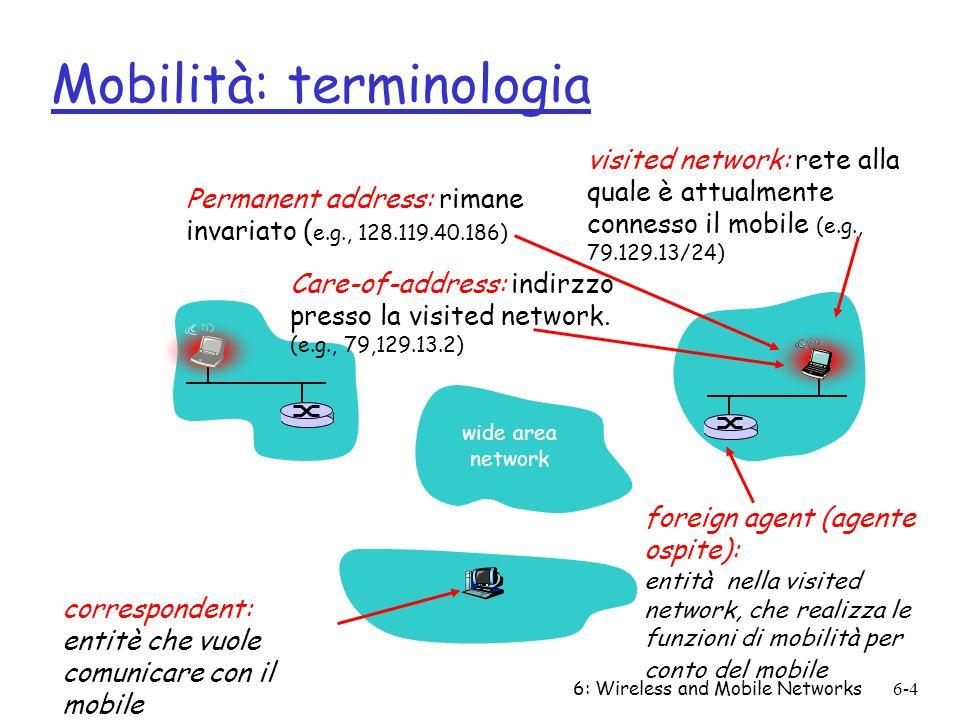 6: Wireless and Mobile Networks6-4 Mobilità: terminologia Care-of-address: indirzzo presso la visited network. (e.g., 79,129.13.2) wide area network v