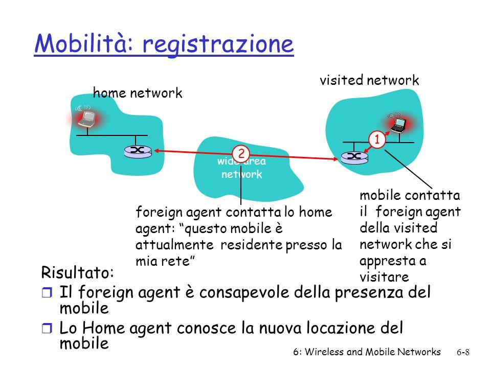 6: Wireless and Mobile Networks6-8 Mobilità: registrazione Risultato: r Il foreign agent è consapevole della presenza del mobile r Lo Home agent conos