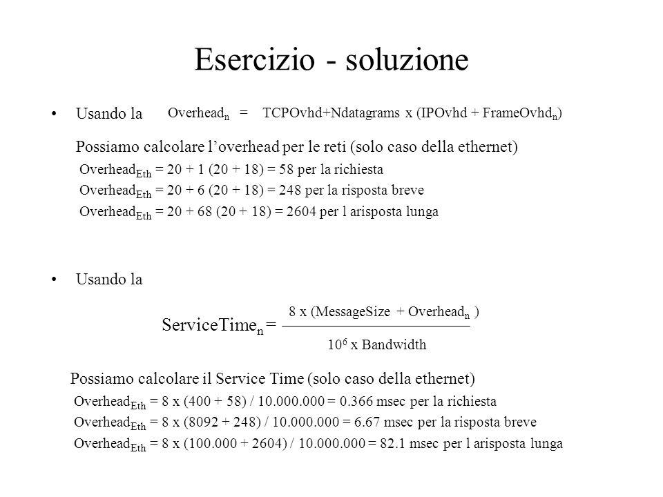 Esercizio - soluzione Usando la Possiamo calcolare loverhead per le reti (solo caso della ethernet) Overhead Eth = 20 + 1 (20 + 18) = 58 per la richiesta Overhead Eth = 20 + 6 (20 + 18) = 248 per la risposta breve Overhead Eth = 20 + 68 (20 + 18) = 2604 per l arisposta lunga Overhead n = TCPOvhd+Ndatagrams x (IPOvhd + FrameOvhd n ) Usando la Possiamo calcolare il Service Time (solo caso della ethernet) Overhead Eth = 8 x (400 + 58) / 10.000.000 = 0.366 msec per la richiesta Overhead Eth = 8 x (8092 + 248) / 10.000.000 = 6.67 msec per la risposta breve Overhead Eth = 8 x (100.000 + 2604) / 10.000.000 = 82.1 msec per l arisposta lunga ServiceTime n = 8 x (MessageSize + Overhead n ) 10 6 x Bandwidth