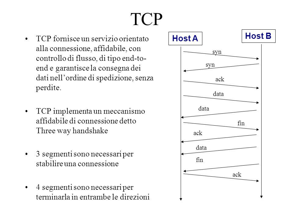 TCP TCP fornisce un servizio orientato alla connessione, affidabile, con controllo di flusso, di tipo end-to- end e garantisce la consegna dei dati nellordine di spedizione, senza perdite.