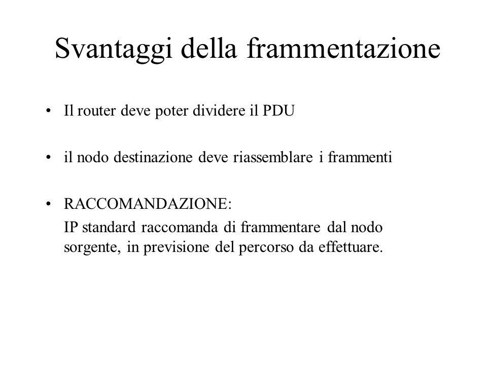 Svantaggi della frammentazione Il router deve poter dividere il PDU il nodo destinazione deve riassemblare i frammenti RACCOMANDAZIONE: IP standard raccomanda di frammentare dal nodo sorgente, in previsione del percorso da effettuare.
