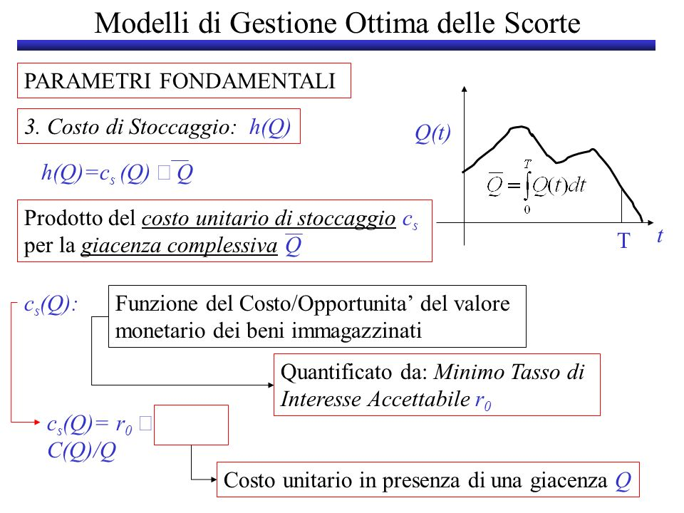 Modelli di Gestione Ottima delle Scorte PARAMETRI FONDAMENTALI 3. Costo di Stoccaggio: h(Q) Funzione del Costo/Opportunita del valore monetario dei be