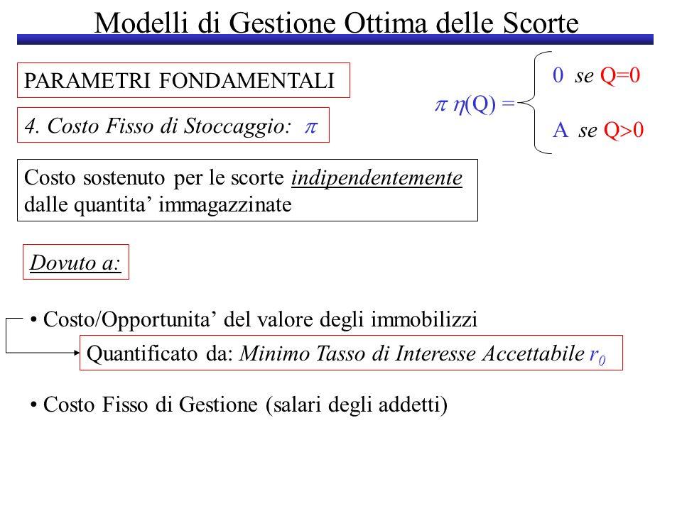 Q A C(Q)=c(Q)+A Q) Costo Totale di Produzione Modelli di Gestione Ottima delle Scorte Q H(Q)=h(Q)+ Q) Costo Totale di Stoccaggio h(Q)