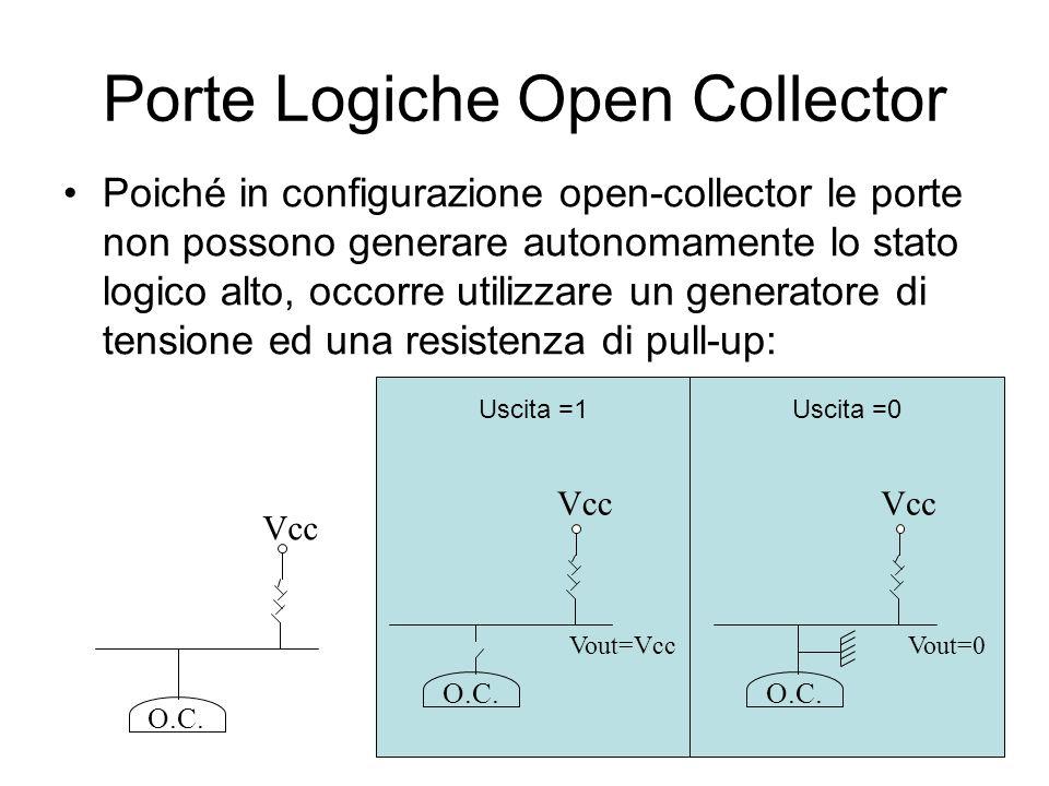 Porte Logiche Open Collector Poiché in configurazione open-collector le porte non possono generare autonomamente lo stato logico alto, occorre utilizz