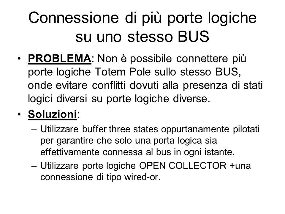 Connessione di più porte logiche su uno stesso BUS PROBLEMA: Non è possibile connettere più porte logiche Totem Pole sullo stesso BUS, onde evitare co