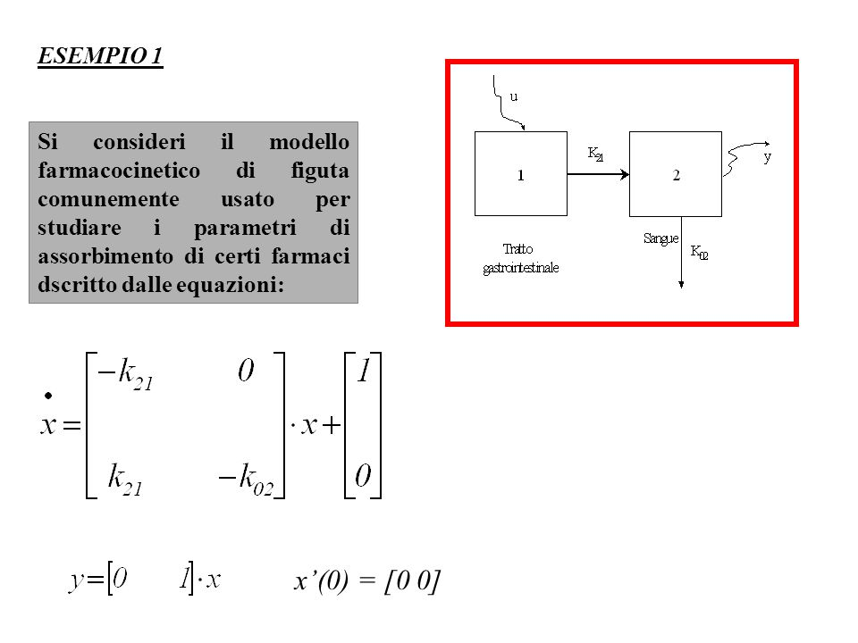 ESEMPIO 1 Si consideri il modello farmacocinetico di figuta comunemente usato per studiare i parametri di assorbimento di certi farmaci dscritto dalle