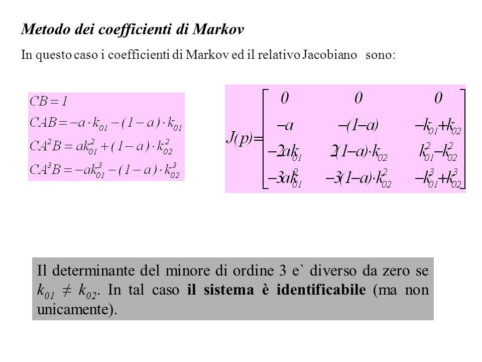 Metodo dei coefficienti di Markov In questo caso i coefficienti di Markov ed il relativo Jacobiano sono: Il determinante del minore di ordine 3 e` div