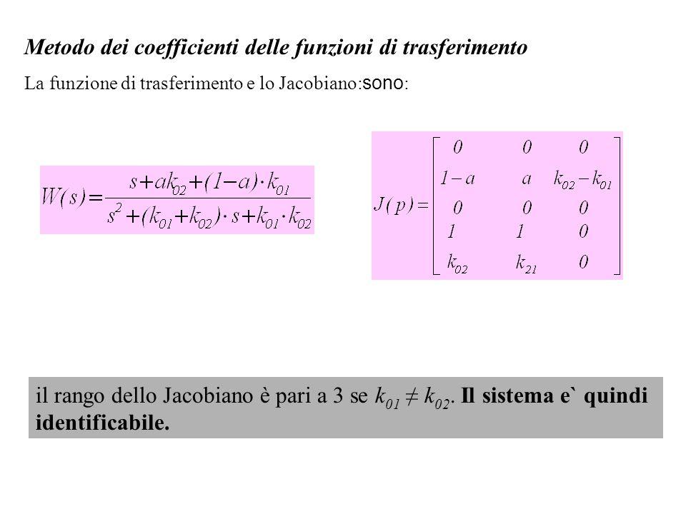 Metodo dei coefficienti delle funzioni di trasferimento La funzione di trasferimento e lo Jacobiano: sono : il rango dello Jacobiano è pari a 3 se k 0