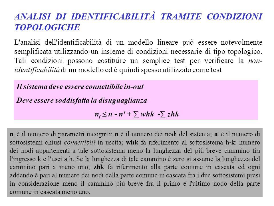 ANALISI DI IDENTIFICABILITÀ TRAMITE CONDIZIONI TOPOLOGICHE L'analisi dell'identificabilità di un modello lineare può essere notevolmente semplificata