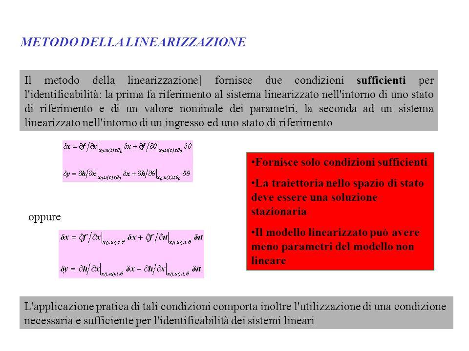 METODO DELLA LINEARIZZAZIONE Il metodo della linearizzazione] fornisce due condizioni sufficienti per l'identificabilità: la prima fa riferimento al s