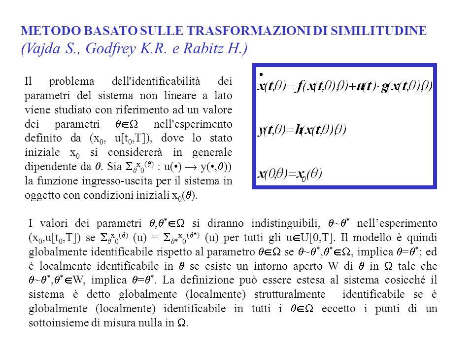 METODO BASATO SULLE TRASFORMAZIONI DI SIMILITUDINE (Vajda S., Godfrey K.R. e Rabitz H.) Il problema dell'identificabilità dei parametri del sistema no