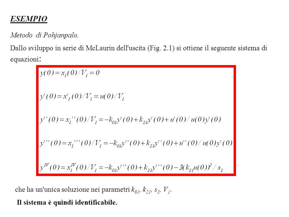 Metodo di Pohjanpalo. Dallo sviluppo in serie di McLaurin dell'uscita (Fig. 2.1) si ottiene il seguente sistema di equazioni : che ha un'unica soluzio