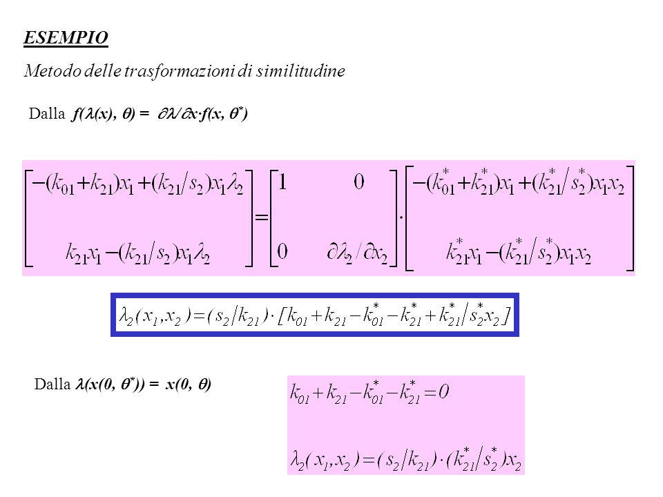 ESEMPIO Metodo delle trasformazioni di similitudine Dalla f( (x), ) = / x·f(x, * ) Dalla (x(0, * )) = x(0, )