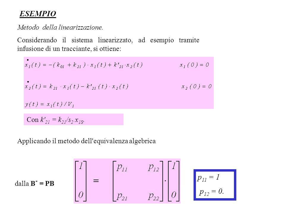 Metodo della linearizzazione. Considerando il sistema linearizzato, ad esempio tramite infusione di un tracciante, si ottiene: Con k' 21 = k 21 /s 2 x