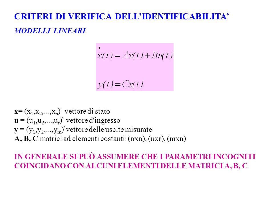 CRITERI DI VERIFICA DELLIDENTIFICABILITA MODELLI LINEARI x= (x 1,x 2,...,x n ) ' vettore di stato u = (u 1,u 2,...,u r ) ' vettore d'ingresso y = (y 1