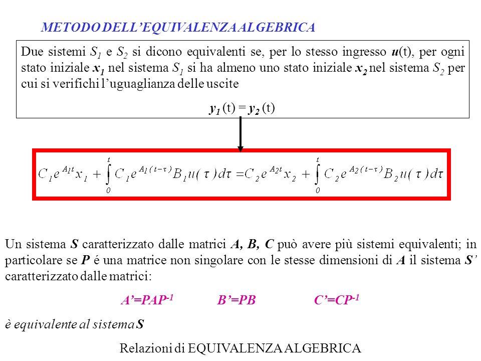 METODO DELLEQUIVALENZA ALGEBRICA TEOREMA Si assuma che la dimensione della rappresentazione del sistema sia parte delle conoscenze a priori usate per definire H e che ogni rappresentazione in H sia osservabile (raggiungibile); allora H é identificabile rispetto ai parametri se e solo se tutti i membri equivalenti di H sono identici Nella maggior parte delle applicazioni biologiche, la struttura e i parametri del sistema sono noti a priori.