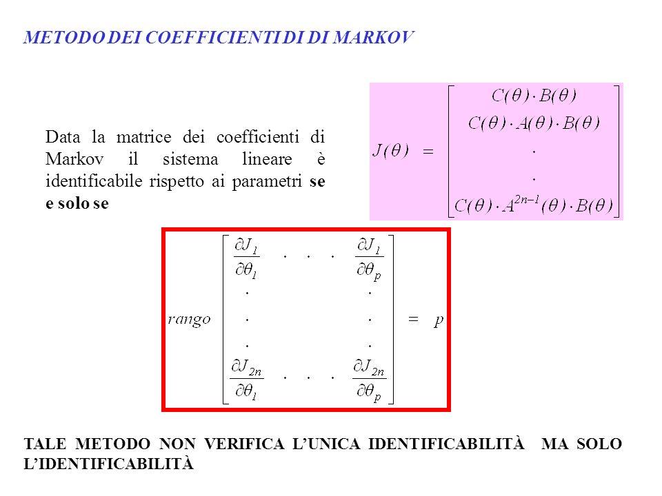 METODO DELLA FUNZIONE DI TRASFERIMENTO Tale metodo è basato sull analisi della matrice (mxr) delle funzioni di trasferimento H(s, ) = [ H ij (s, ) ]= C( )[ sI - A( ) ]-1 B( ) i =1,...,r j=1,...,m Tale approccio fa riferimento ai coefficienti dei polinomi a numeratore e denominatore delle H ij e la matrice Jacobiana viene cosi` costruita: TALE METODO NON VERIFICA LUNICA IDENTIFICABILITÀ MA SOLO LIDENTIFICABILITÀ