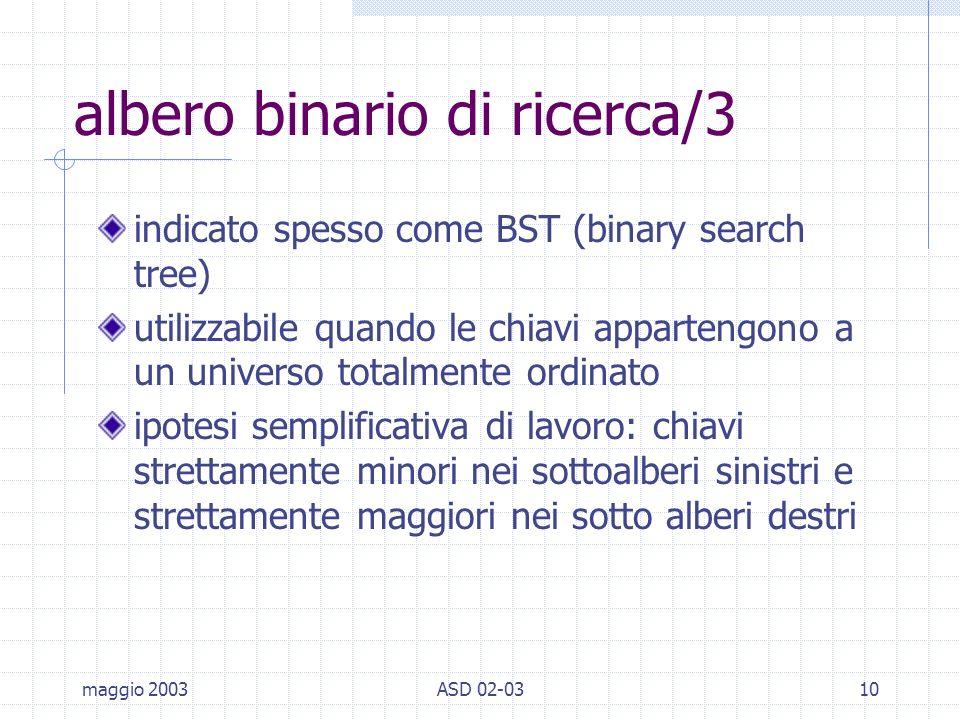 maggio 2003ASD 02-0310 albero binario di ricerca/3 indicato spesso come BST (binary search tree) utilizzabile quando le chiavi appartengono a un universo totalmente ordinato ipotesi semplificativa di lavoro: chiavi strettamente minori nei sottoalberi sinistri e strettamente maggiori nei sotto alberi destri