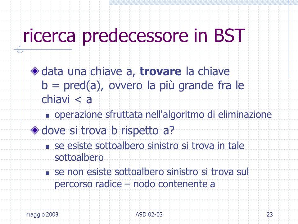 maggio 2003ASD 02-0323 ricerca predecessore in BST data una chiave a, trovare la chiave b = pred(a), ovvero la più grande fra le chiavi < a operazione sfruttata nell algoritmo di eliminazione dove si trova b rispetto a.