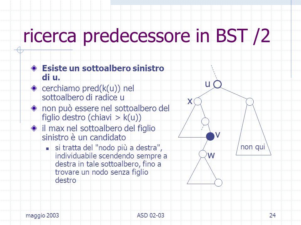 maggio 2003ASD 02-0324 ricerca predecessore in BST /2 Esiste un sottoalbero sinistro di u.