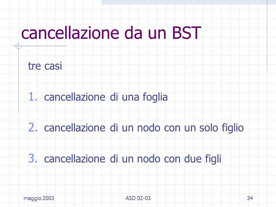 maggio 2003ASD 02-0334 cancellazione da un BST tre casi 1.