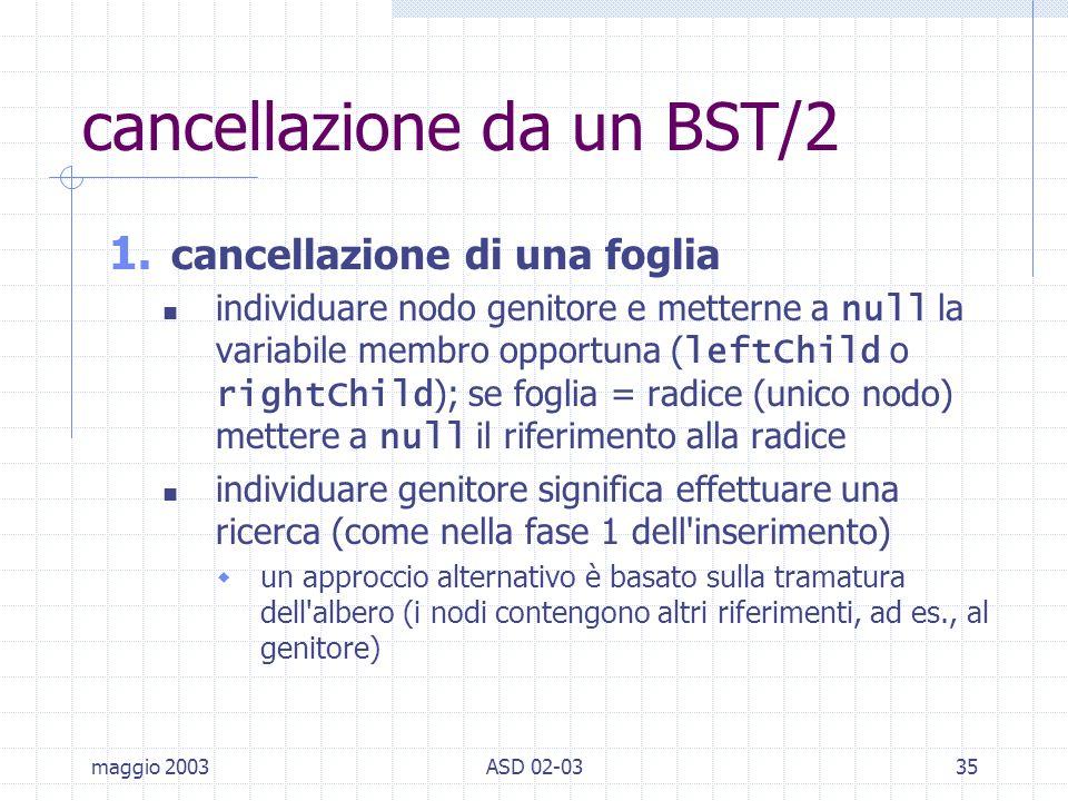 maggio 2003ASD 02-0335 cancellazione da un BST/2 1.