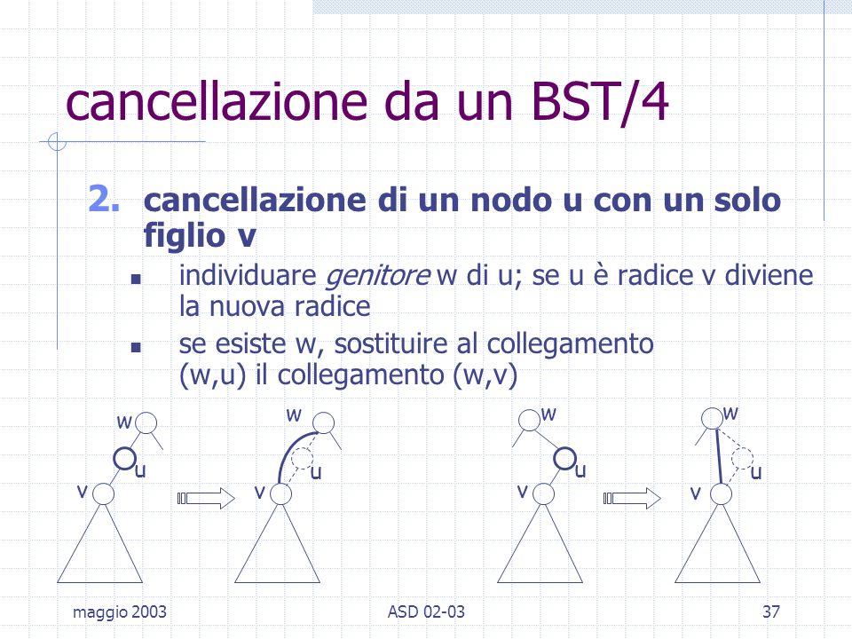 maggio 2003ASD 02-0337 cancellazione da un BST/4 2.
