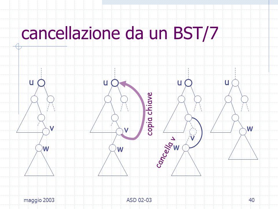 maggio 2003ASD 02-0340 cancellazione da un BST/7 u v u v copia chiave w w w u u w cancella v v