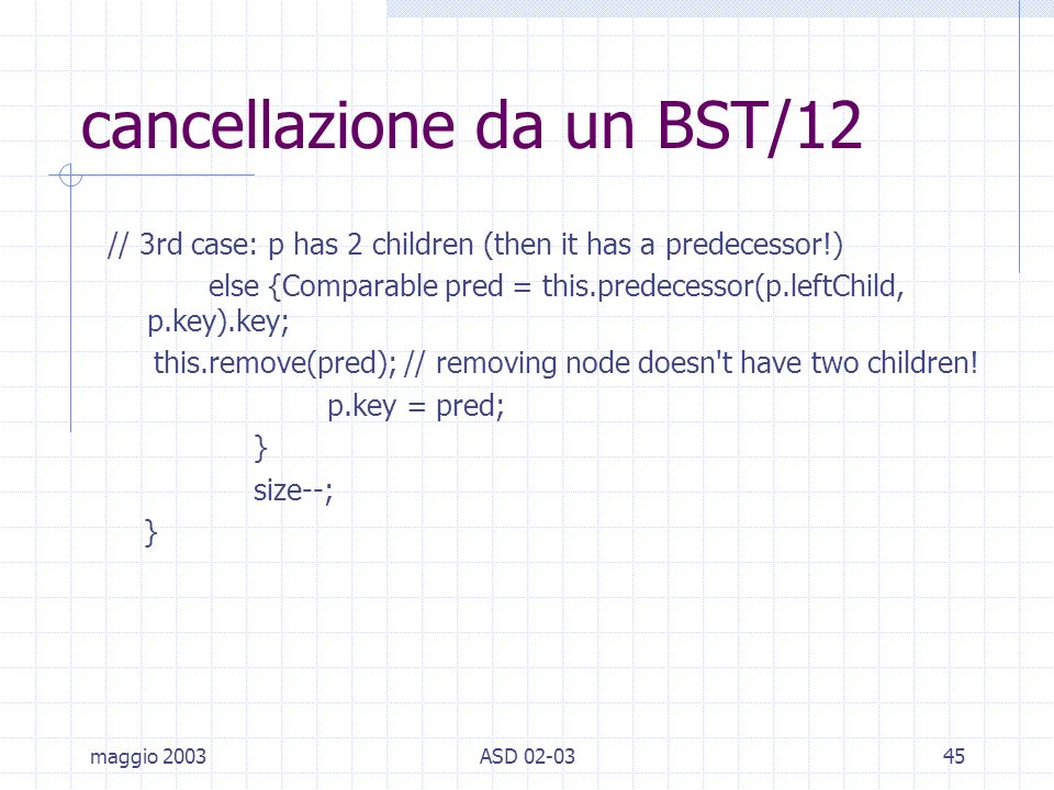 maggio 2003ASD 02-0345 cancellazione da un BST/12 // 3rd case: p has 2 children (then it has a predecessor!) else {Comparable pred = this.predecessor(