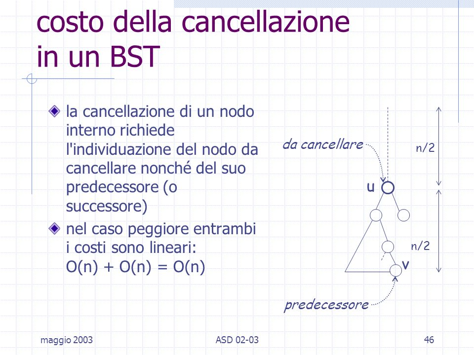 maggio 2003ASD 02-0346 u costo della cancellazione in un BST la cancellazione di un nodo interno richiede l individuazione del nodo da cancellare nonché del suo predecessore (o successore) nel caso peggiore entrambi i costi sono lineari: O(n) + O(n) = O(n) n/2 da cancellare predecessore v