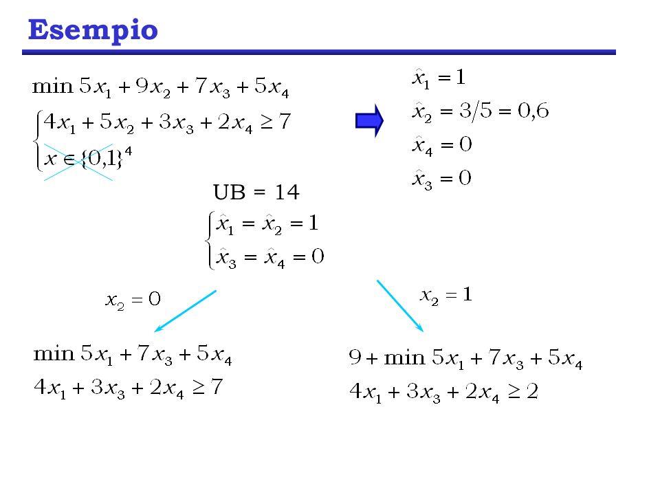 Esempio UB = 14