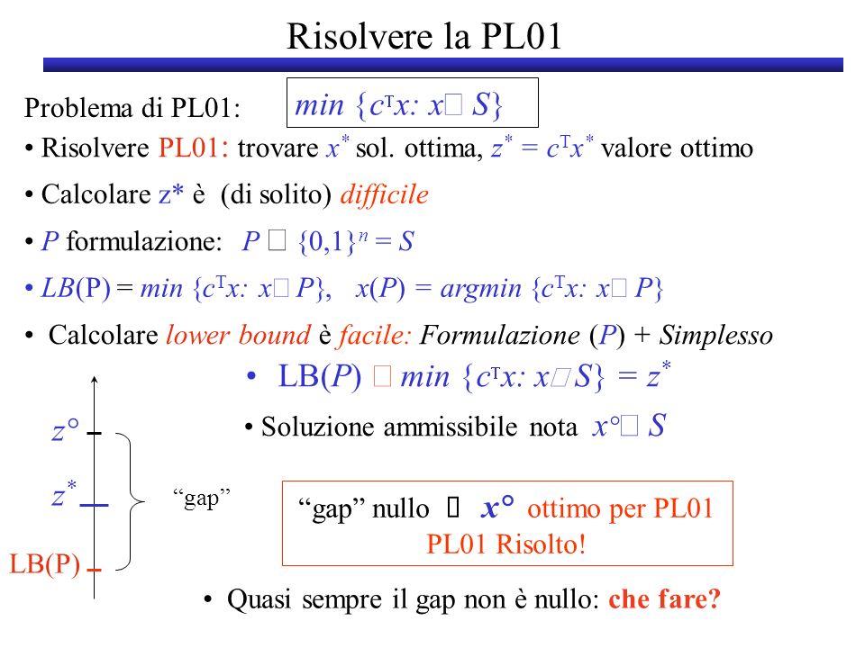 Risolvere la PL01 min c x: x S Problema di PL01: LB(P) min c x: x S = z * Calcolare z* è (di solito) difficile Calcolare lower bound è facile: Formulazione (P) + Simplesso LB(P) z° z*z* gap gap nullo x° ottimo per PL01 PL01 Risolto.