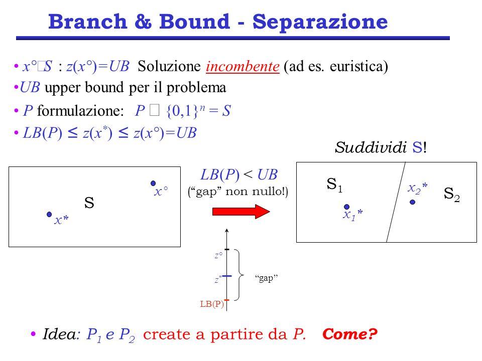 Branch & Bound - Separazione Come si decompone un problema P i (branching).