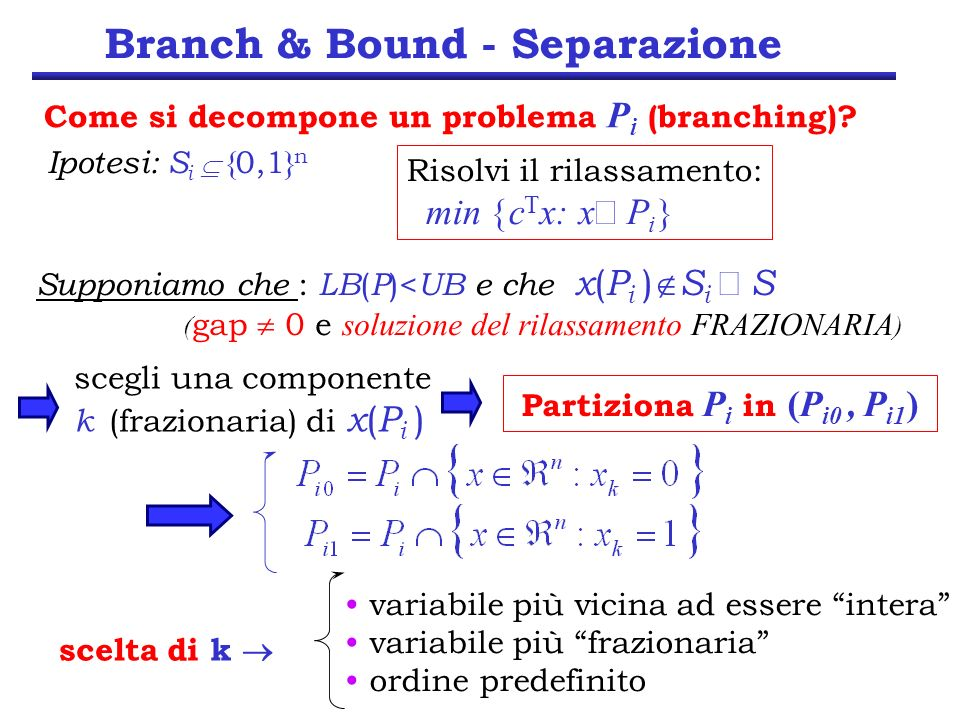 Esempio LB = 11 E UB = 12 x1x1 x2x2 1 1,25 6,5 45 2 3 aggiorna LB x ottima x intera