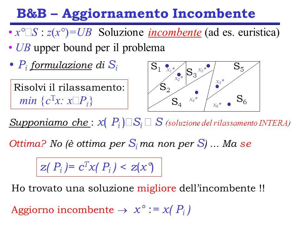 B&B – Aggiornamento Incombente x° S : z(x°)=UB Soluzione incombente (ad es.