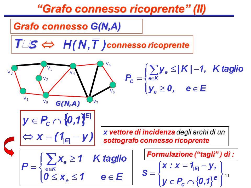 11 v9v9 v4v4 v8v8 v3v3 v2v2 G(N,A) v1v1 v5v5 v7v7 v6v6 T S connesso ricoprente Grafo connesso G(N,A) Grafo connesso ricoprente (II) x vettore di incid
