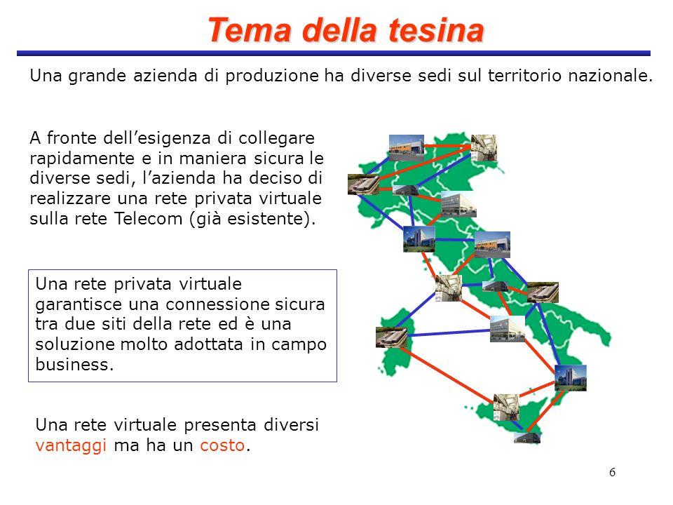 6 Tema della tesina Una grande azienda di produzione ha diverse sedi sul territorio nazionale. A fronte dellesigenza di collegare rapidamente e in man